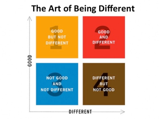 good-vs-different